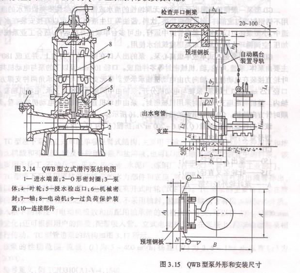 污水泵的结构示意图