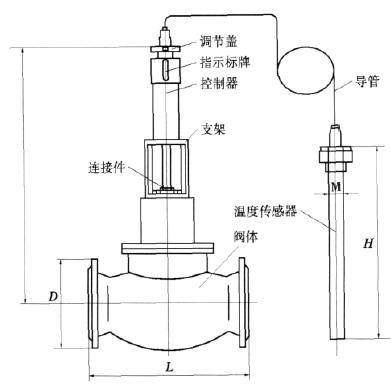 适用介质:蒸汽,热水,热油等 自力式温度调节阀外形示意图:  图片