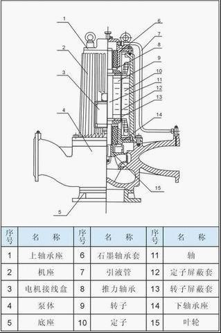 超声波清洗机常见问题及解决方法