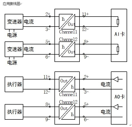 直流电流隔离器(无源隔离器)zkc306