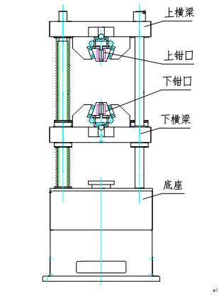 山东wew-300d微机屏显式液压万能试验机厂家图片