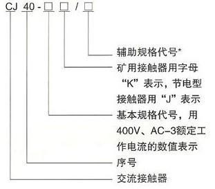 以保护电路或交流电动机可能发生的过负荷及断相