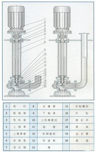 yw液下式排污泵|无堵塞液下式排污泵结构示意图