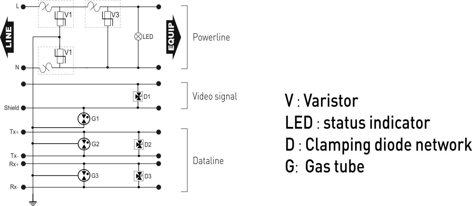 msp-vm-2p监控系统三合一电涌保护器