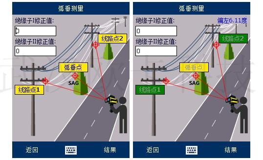 提供电力线路测量使用说明书