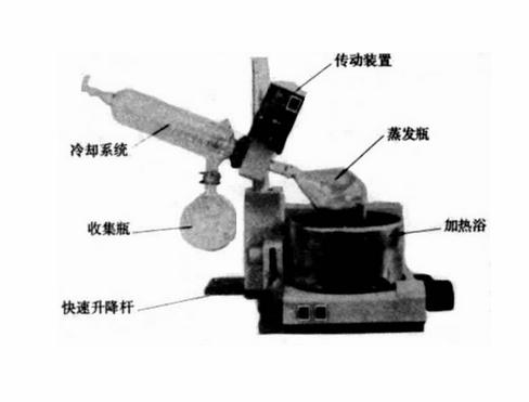 手摇升降器结构图解