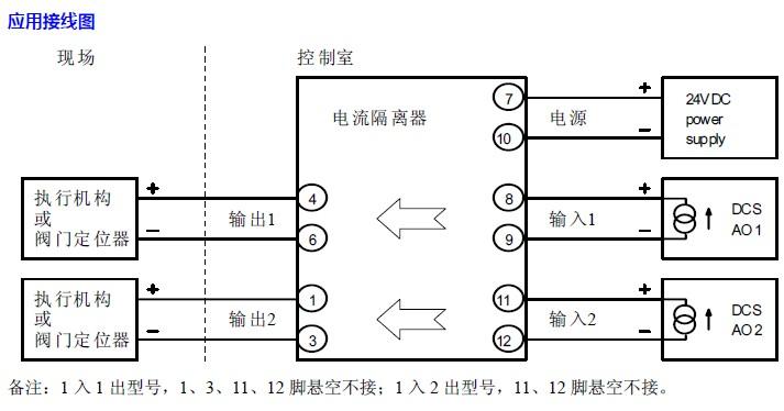 电流隔离器(输出型)