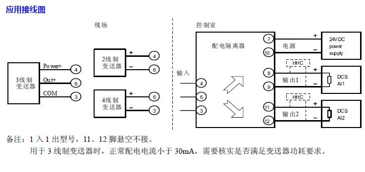 检测端配电隔离器(3 线制)(hart)