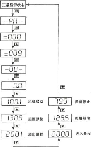 电路 电路图 电子 原理图 318_512 竖版 竖屏