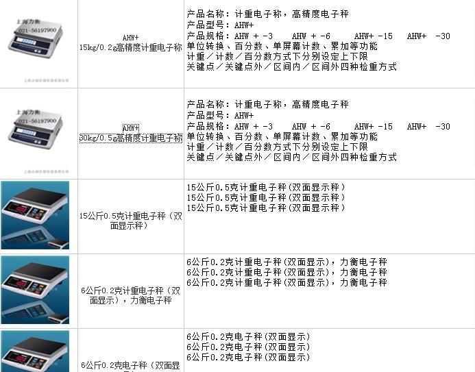 高精度电子秤2014最新产品资料