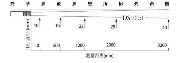 电路 电路图 电子 原理图 578_205