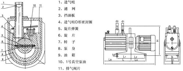 2XZ-2旋片式真空泵概述:  2XZ型直联旋片式真空泵是用来对密封容器抽除气体的基本设备之一。它可单独作用,也可作为增压泵、扩散泵、分子泵等的前级泵,维持泵,钛泵的预抽泵用。可用于电真空器件制造、保温瓶制造、真空焊接、印刷、吸塑、制冷设备修理以及仪器仪表配套等。因为它具有体积小、质量轻、操声低等优点,所以更适宜于实验室里使用。 在环境温度540范围内,进气口压强小于1.