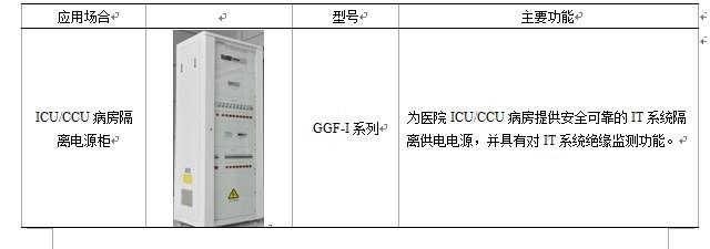安科瑞电气股份有限公司[股票代码:300286.SZ]是一家为智能电网用户端提供智能电力监控、电能管理、电气安全等系统性解决方案的国内少数几家领先企业之一。 公司自2003年6月成立以来,专注于用户端智能电力仪表的研发应用、生产和销售,致力于为用户提供35(10)/0.4kV变电所自动化系统、建筑光伏发电系统、电能质量治理系统、电能分项计量系统、电气火灾监控系统、医疗IT配电系统、数据中心能耗监测系统、通信基站电源管理系统、消防设备电源监控系统、消防应急照明和疏散指示系统、防火门监控系统以及智能照明系统、