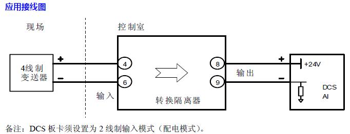 转换隔离器,回路供电