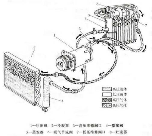 高压清洗机原理图_高压清洗机的小百科_技术文章_上海旦鼎国际贸易有限公司