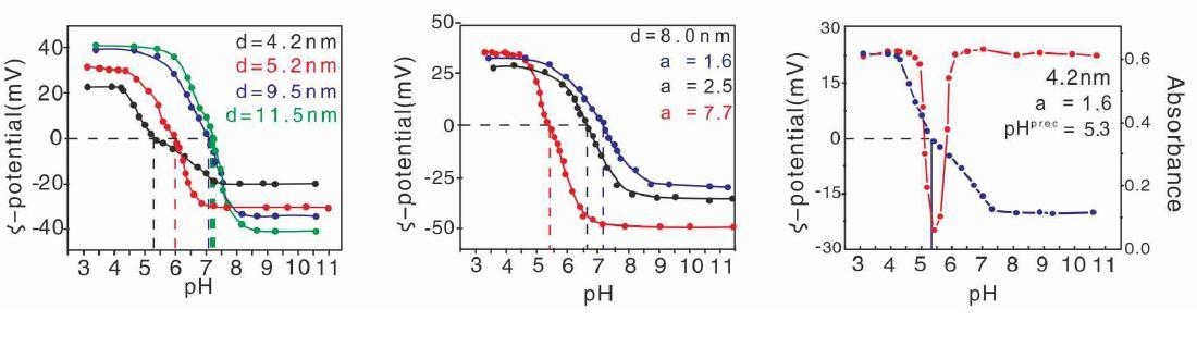 电路 电路图 电子 原理图 1100_330