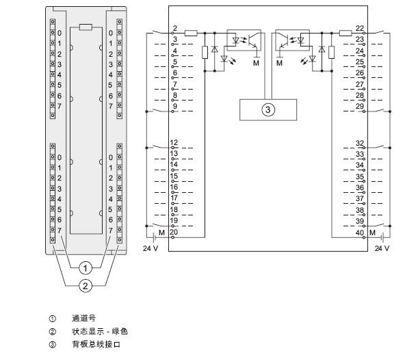 开关量模块,模拟量模块); s7300接线图s7300模块接线图 西门子s7300