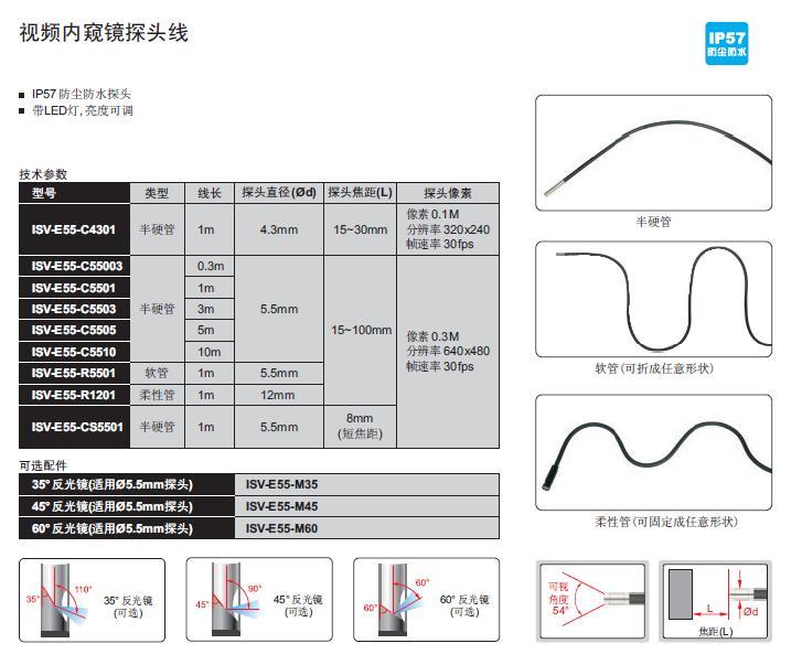 构成设计图点线面展示