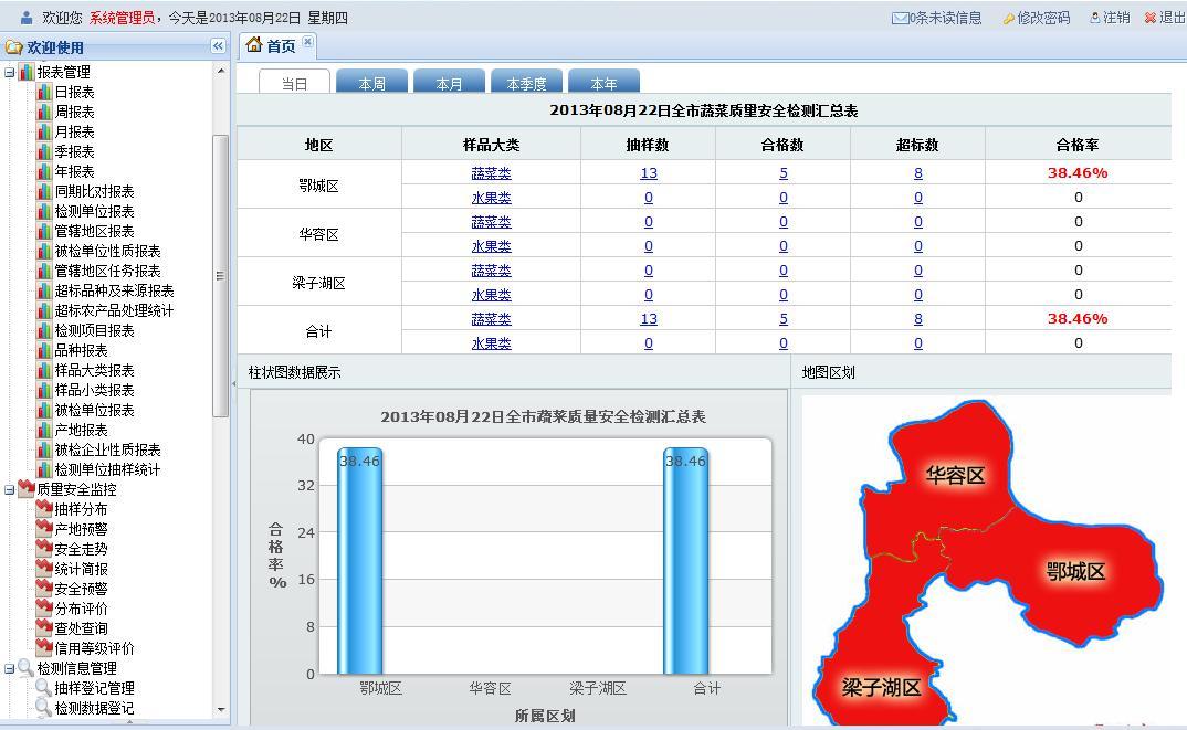 湖北泰扬农产品质量安全追溯信息平台
