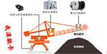 """""""武汉欧卡""""―大型料场智能测量系统(固定式)盘煤仪性价比高"""