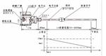 优质HTA200A型两线制磁致伸缩液位变送器,山东HTA200A型两线制磁致伸缩液位变送器厂商