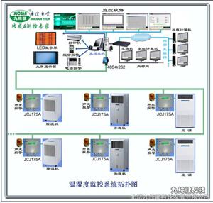 2013版GSP药品库房温湿度自动监控系统