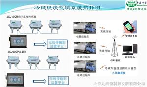 药品GSP冷链物流运输车温度监控
